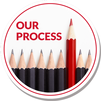 Our Process link